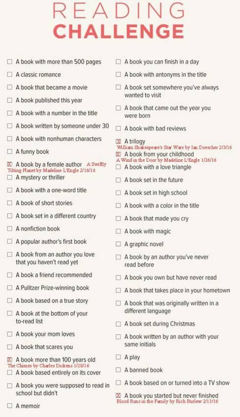 Book Challenge 2-17-16