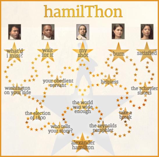 hamilthonmap.png